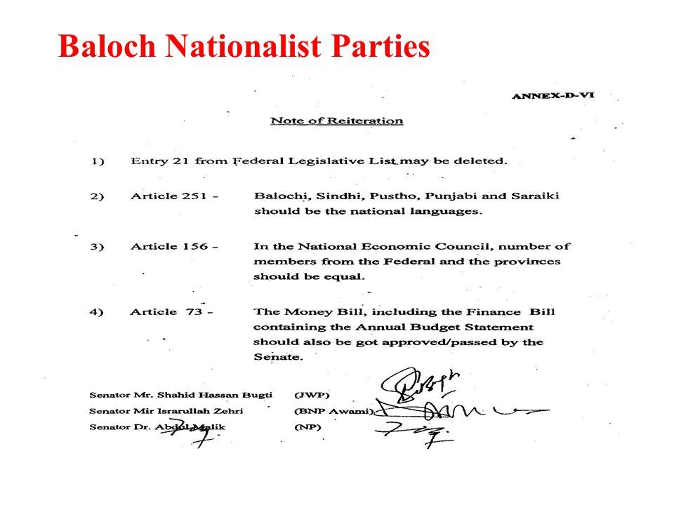 Baloch Nationalist Parties