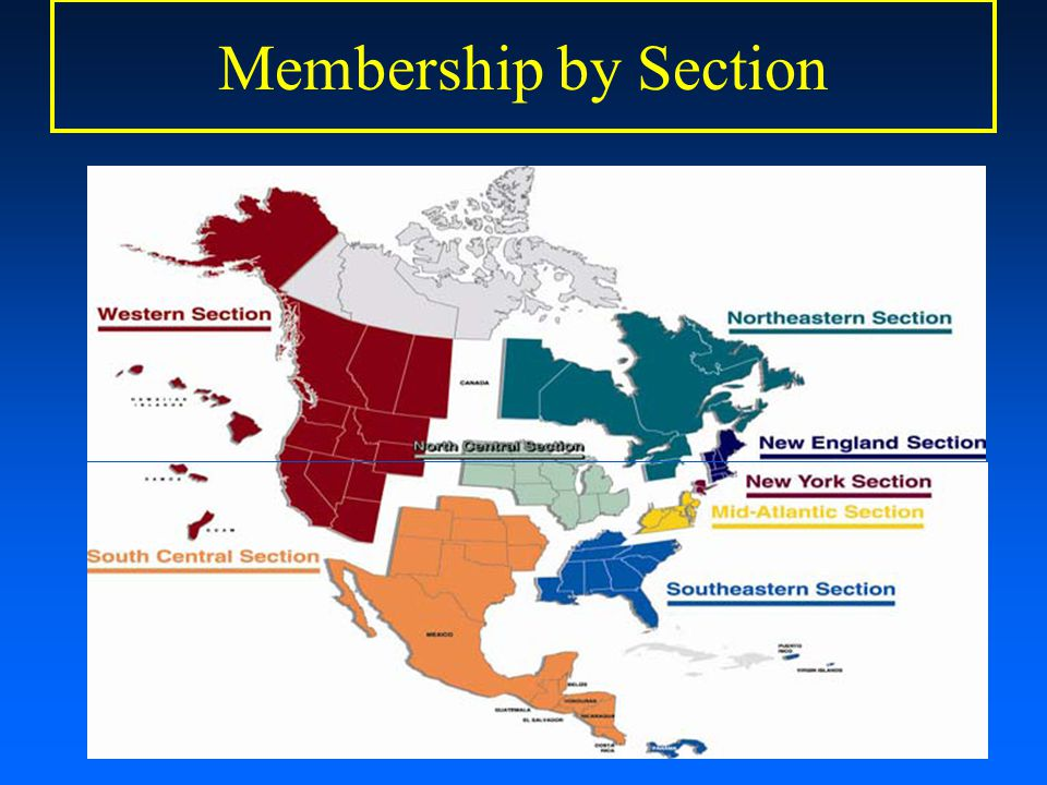 Membership by Section