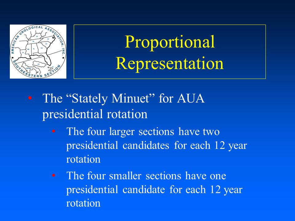 """Proportional Representation The """"Stately Minuet"""" for AUA presidential rotation The four larger sections have two presidential candidates for each 12 y"""