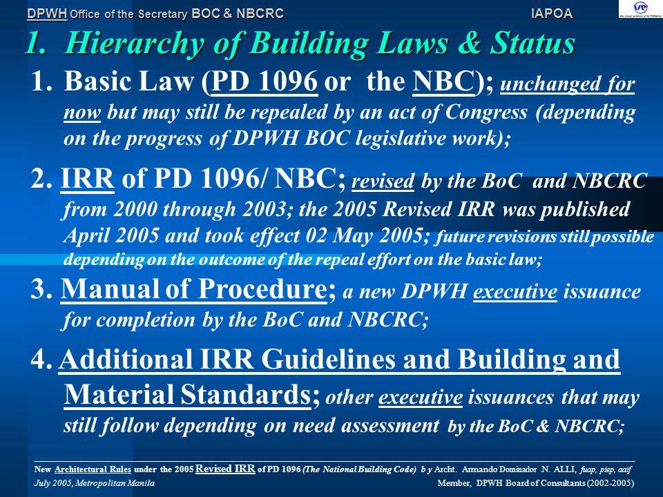 DPWH Office of the Secretary BOC & NBCRC IAPOA 14c.