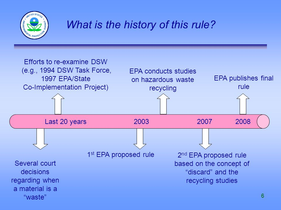 6 Last 20 years200320072008 1 st EPA proposed rule 2 nd EPA proposed rule based on the concept of discard and the recycling studies EPA publishes final rule EPA conducts studies on hazardous waste recycling What is the history of this rule.