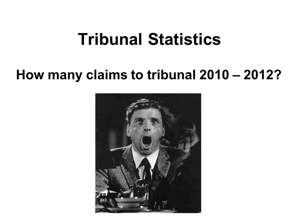 Tribunal Statistics How many claims to tribunal 2010 – 2012