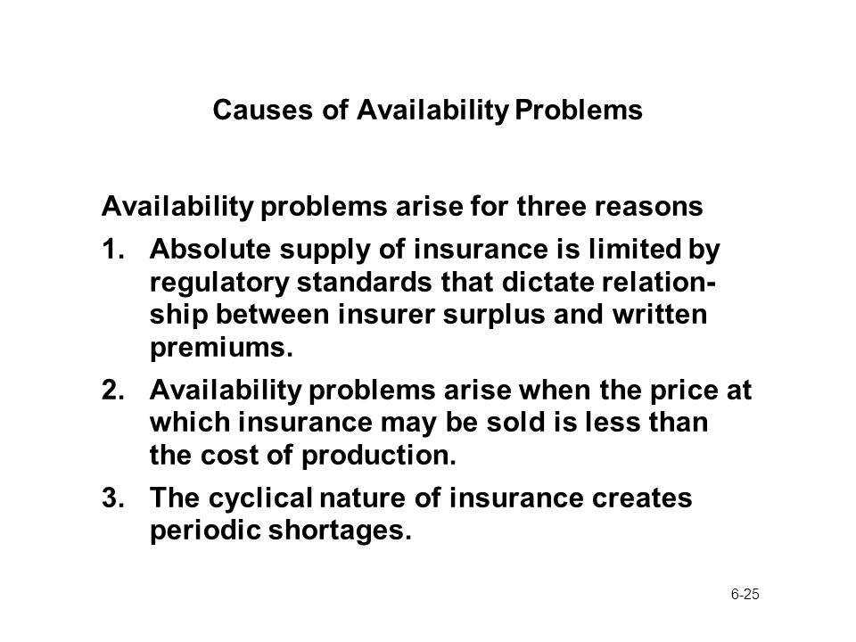 6-25 Causes of Availability Problems Availability problems arise for three reasons 1.Absolute supply of insurance is limited by regulatory standards that dictate relation- ship between insurer surplus and written premiums.