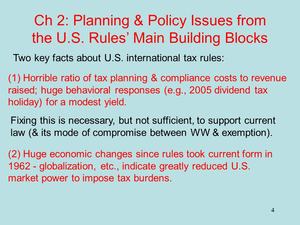 4 Ch 2: Planning & Policy Issues from the U.S. Rules' Main Building Blocks Two key facts about U.S.