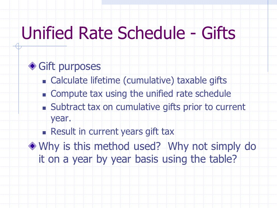 Unified Rate Schedule - Gifts Gift purposes Calculate lifetime (cumulative) taxable gifts Compute tax using the unified rate schedule Subtract tax on cumulative gifts prior to current year.