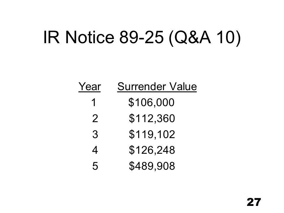 27 IR Notice 89-25 (Q&A 10) Year Surrender Value 1 $106,000 2 $112,360 3 $119,102 4 $126,248 5 $489,908