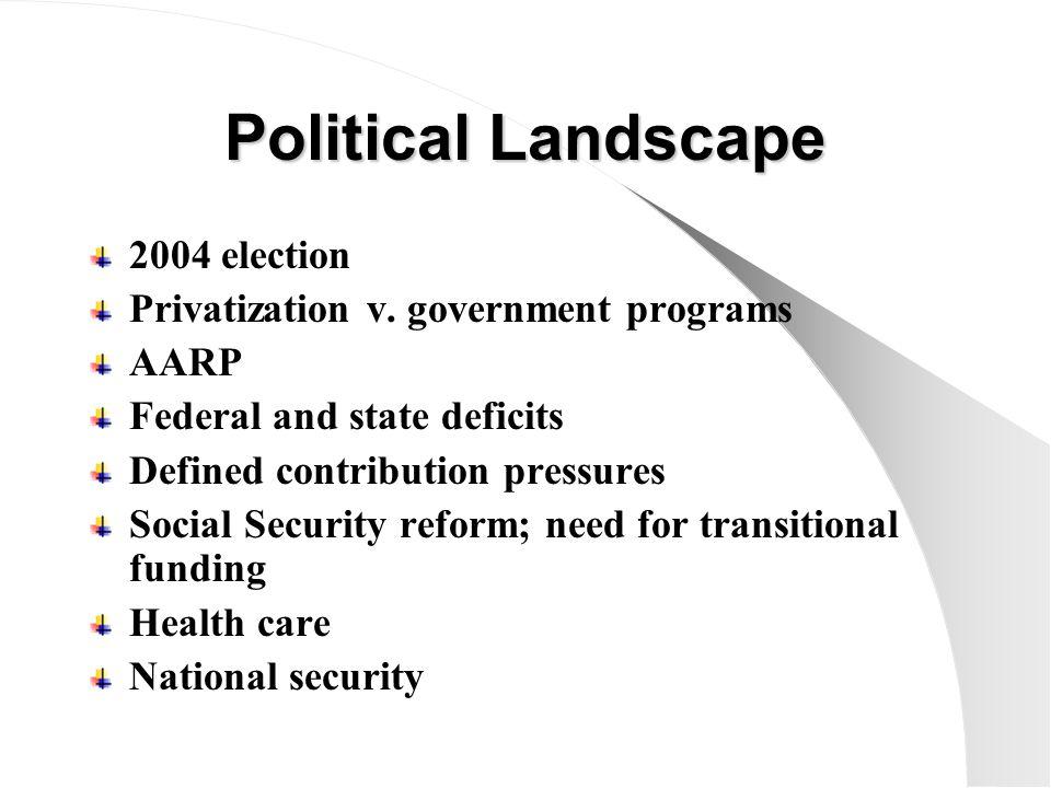 Political Landscape 2004 election Privatization v.