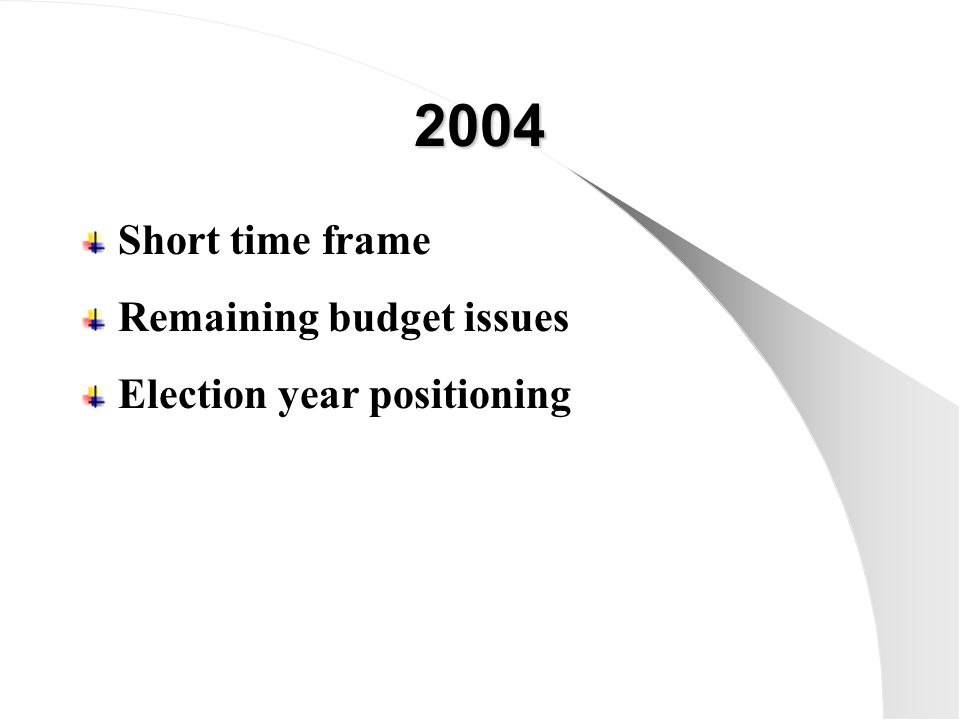 2004 Short time frame Remaining budget issues Election year positioning