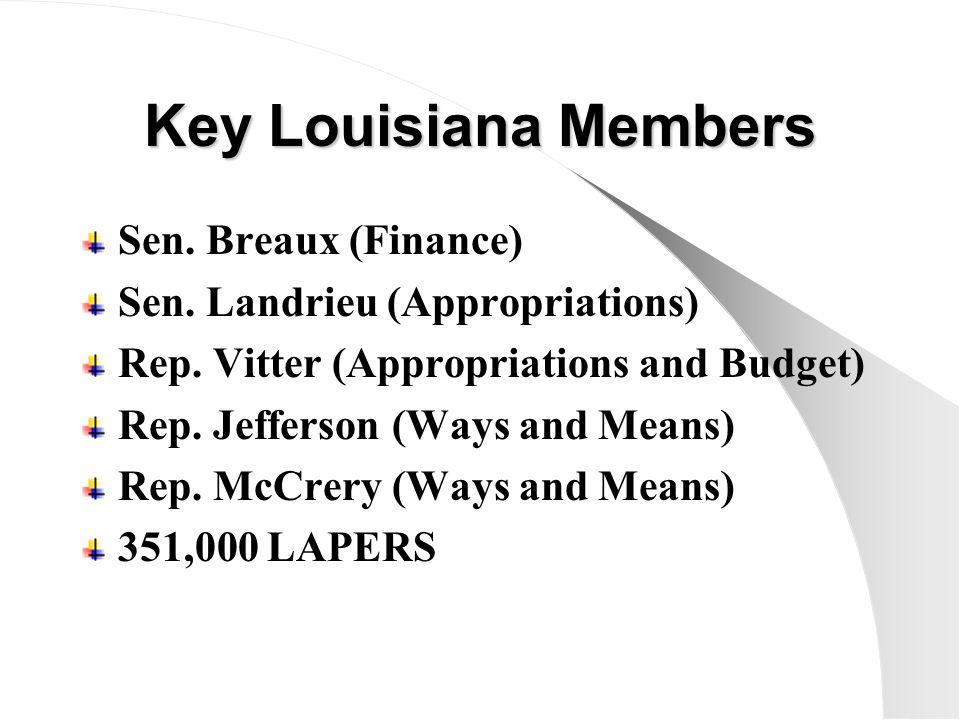 Key Louisiana Members Sen. Breaux (Finance) Sen. Landrieu (Appropriations) Rep.
