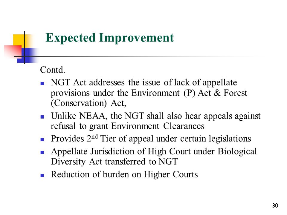 30 Expected Improvement Contd.