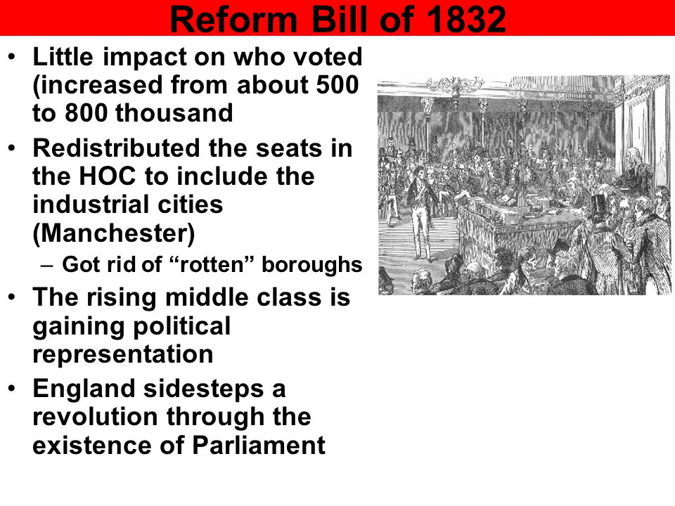 Reform Bill of 1832 Little impact on who voted (increased from about 500 to 800 thousand Redistributed the seats in the HOC to include the industrial cities (Manchester) –Got rid of rotten boroughs The rising middle class is gaining political representation England sidesteps a revolution through the existence of Parliament