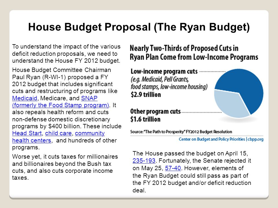 House Budget Proposal (The Ryan Budget) To understand the impact of the various deficit reduction proposals, we need to understand the House FY 2012 budget.