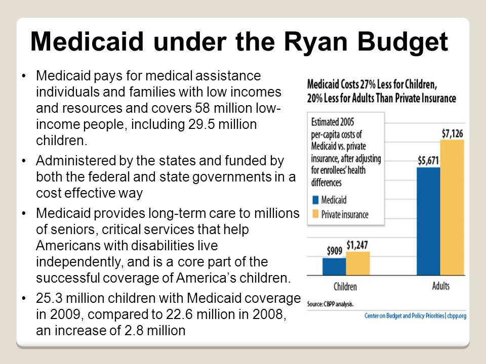 Medicaid under the Ryan Budget Medicaid pays for medical assistance individuals and families with low incomes and resources and covers 58 million low-