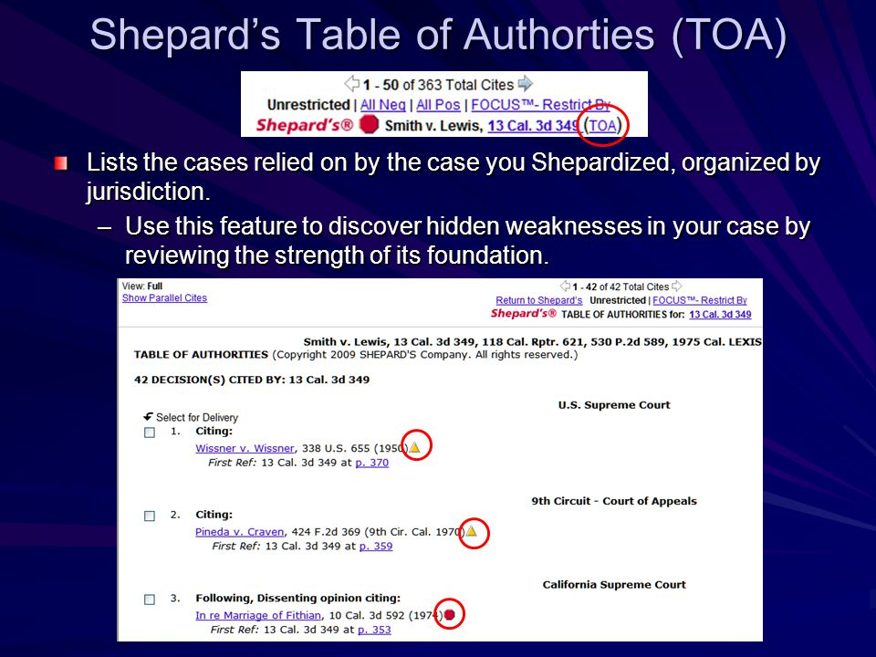 Shepard's Table of Authorties (TOA) Lists the cases relied on by the case you Shepardized, organized by jurisdiction.