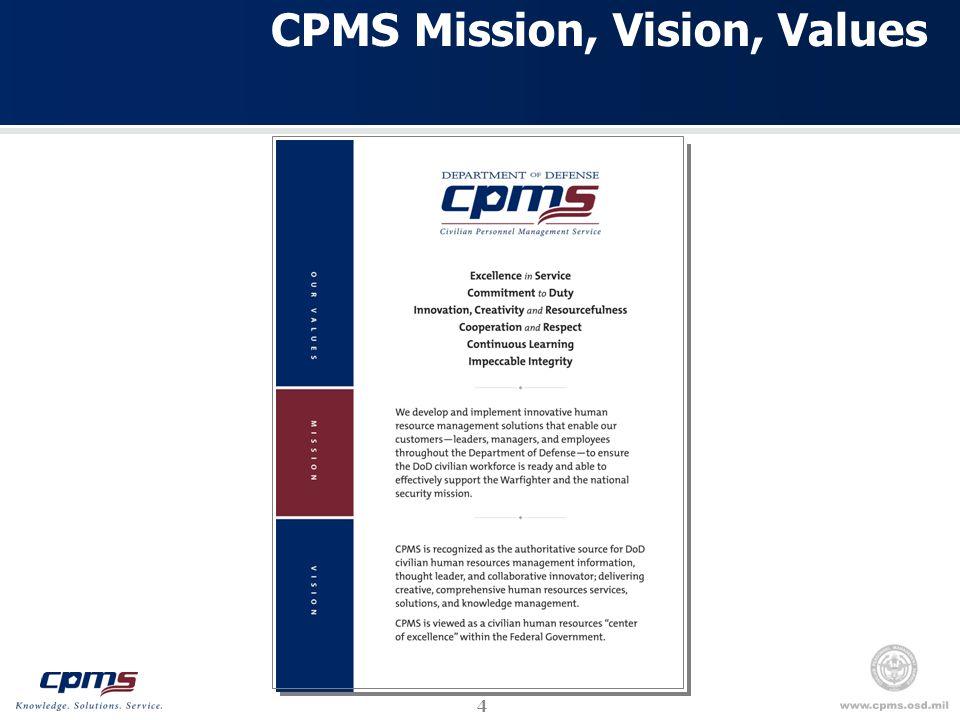 5 Major Appropriated Fund Initiatives Civilian Expeditionary Workforce Veteran's Hiring Initiative (E.O.