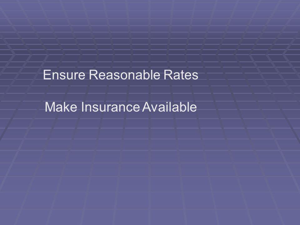 Historical Development of Insurance Regulation