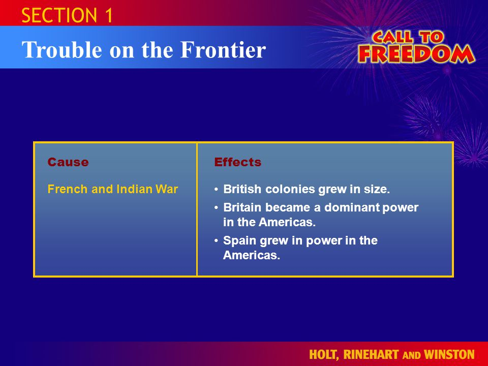 SECTION 1 Trouble on the Frontier CauseEffects French and Indian WarBritish colonies grew in size.