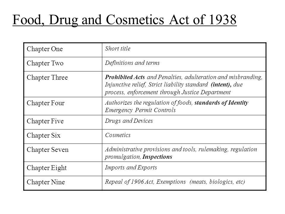 Food, Drug and Cosmetics Act of 1938 Chapter One Short title Chapter Two Definitions and terms Chapter Three Prohibited Acts and Penalties, adulterati
