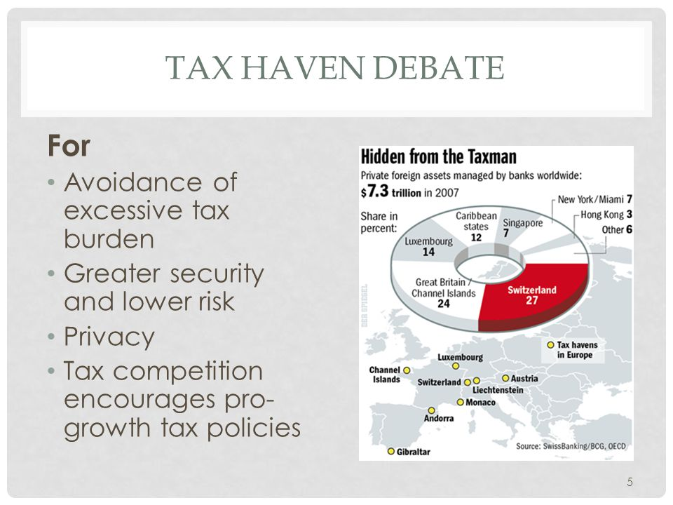 TAX HAVEN DEBATE For Avoidance of excessive tax burden Greater security and lower risk Privacy Tax competition encourages pro- growth tax policies 5