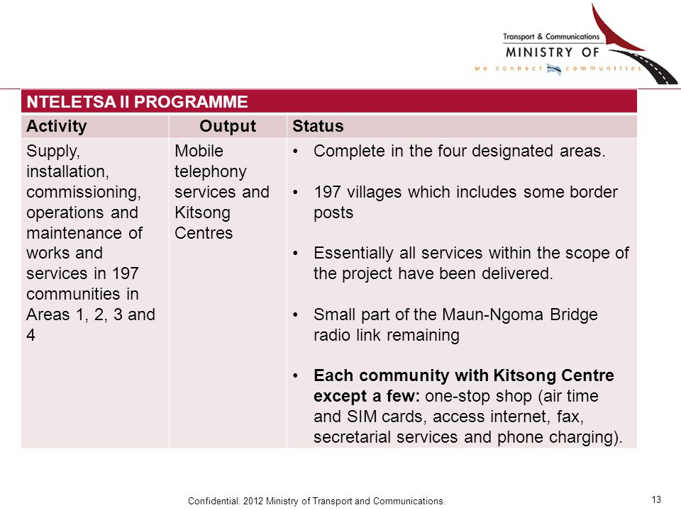 13 Confidential. 2012 Ministry of Transport and Communications. NTELETSA II PROGRAMME ActivityOutputStatus Supply, installation, commissioning, operat