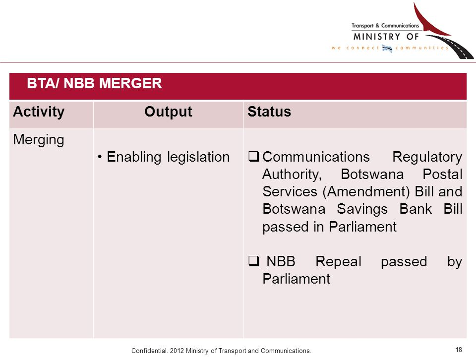 18 Confidential. 2012 Ministry of Transport and Communications. BTA/ NBB MERGER ActivityOutputStatus Merging Enabling legislation  Communications Reg