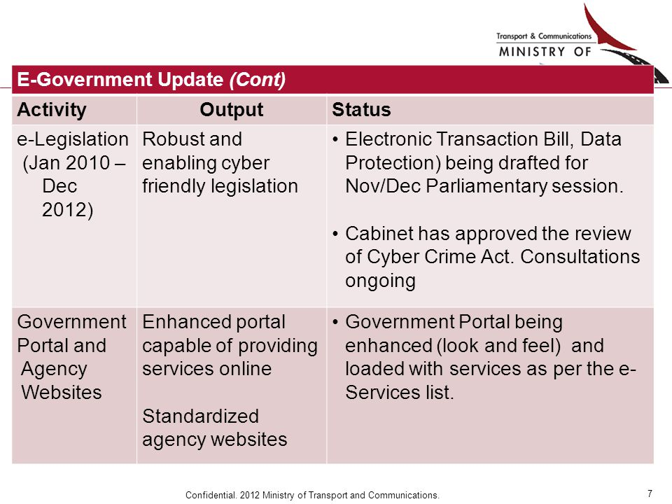 8 Confidential.2012 Ministry of Transport and Communications.
