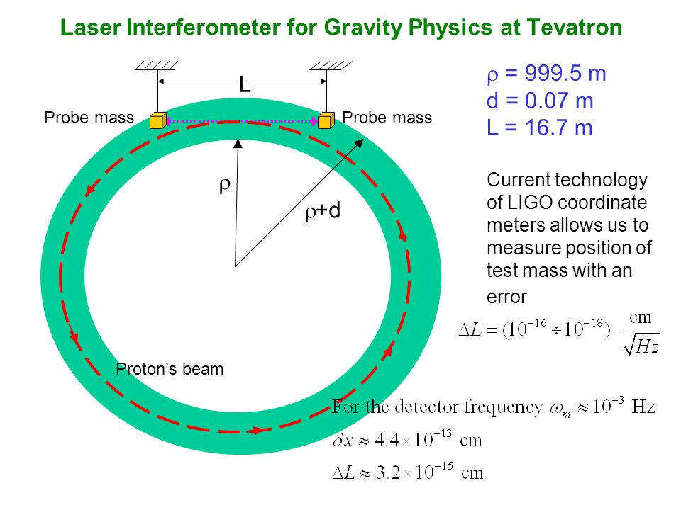 Problems to solve: Theory – solving gravity field equations without a small parameter v/c (the post-Newtonian approximations fails).