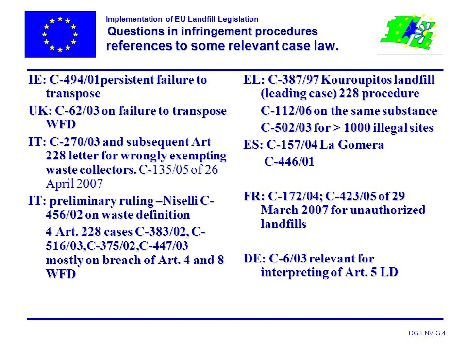 DG ENV.G.4 Implementation of EU Landfill Legislation Questions in infringement procedures references to some relevant case law. IE: C-494/01persistent