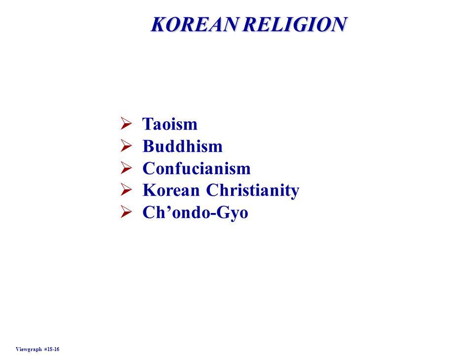 KOREAN RELIGION Viewgraph #18-16  Taoism  Buddhism  Confucianism  Korean Christianity  Ch'ondo-Gyo