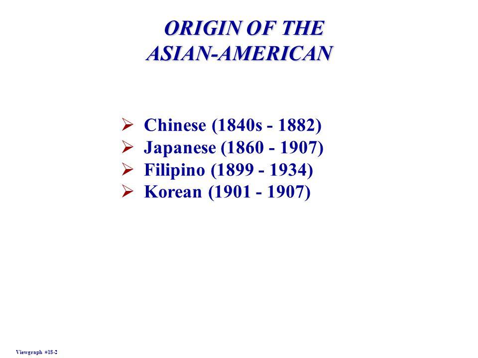 ORIGIN OF THE ORIGIN OF THEASIAN-AMERICAN Viewgraph #18-2  Chinese (1840s - 1882)  Japanese (1860 - 1907)  Filipino (1899 - 1934)  Korean (1901 - 1907)