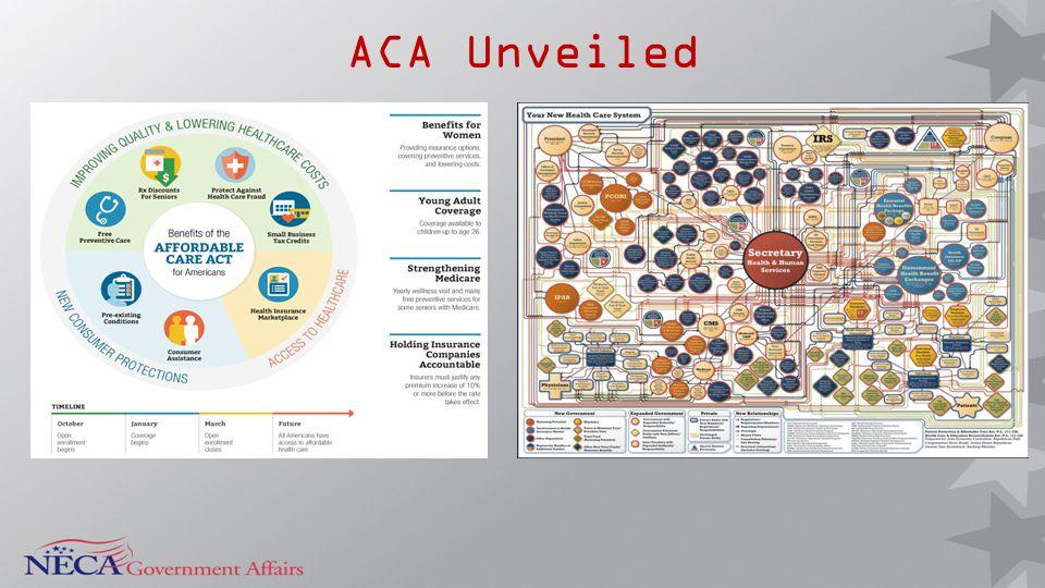 ACA Unveiled