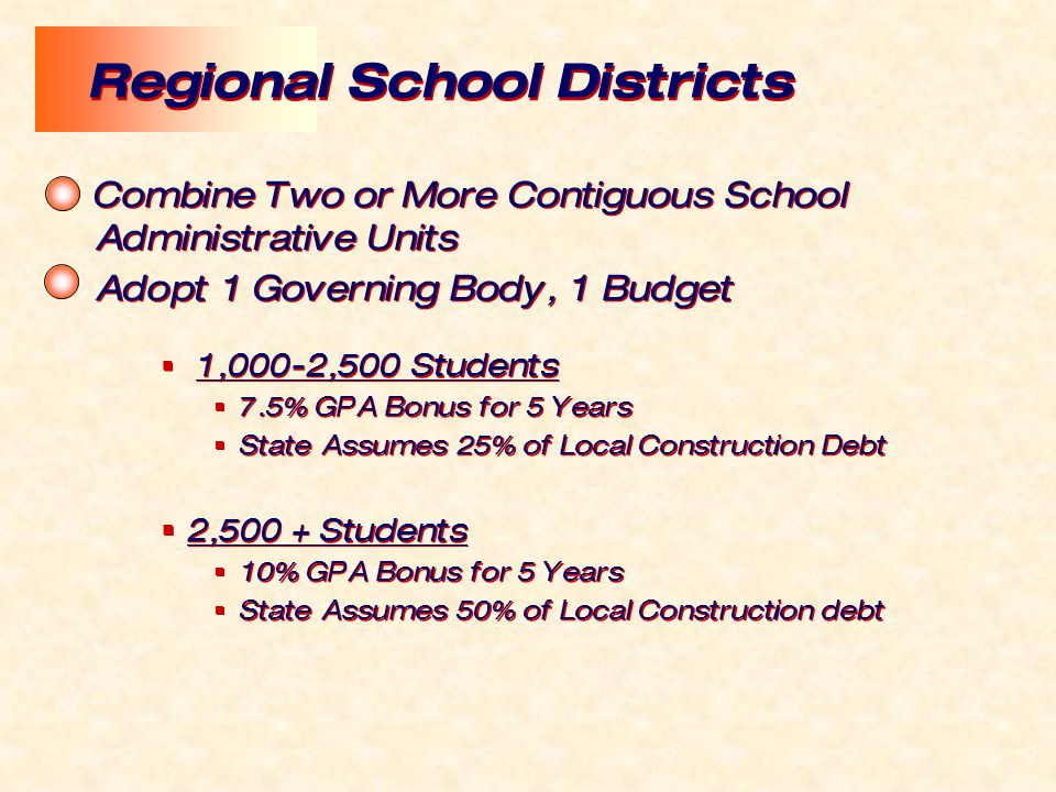 Combine Two or More Contiguous School Administrative Units Adopt 1 Governing Body, 1 Budget  1,000-2,500 Students  7.5% GPA Bonus for 5 Years  State Assumes 25% of Local Construction Debt  2,500 + Students  10% GPA Bonus for 5 Years  State Assumes 50% of Local Construction debt Combine Two or More Contiguous School Administrative Units Adopt 1 Governing Body, 1 Budget  1,000-2,500 Students  7.5% GPA Bonus for 5 Years  State Assumes 25% of Local Construction Debt  2,500 + Students  10% GPA Bonus for 5 Years  State Assumes 50% of Local Construction debt Regional School Districts