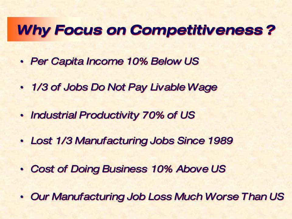 Why Focus on Competitiveness .