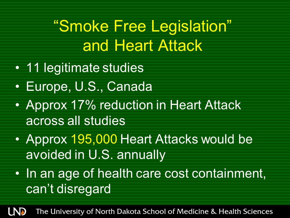 Smoke Free Legislation and Heart Attack 11 legitimate studies Europe, U.S., Canada Approx 17% reduction in Heart Attack across all studies Approx 195,000 Heart Attacks would be avoided in U.S.