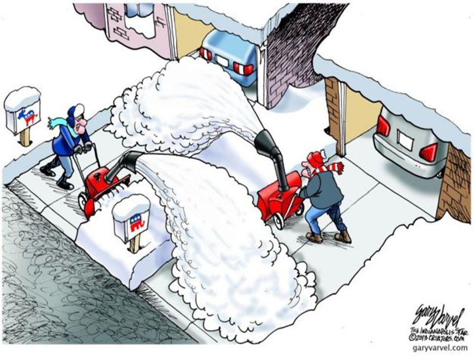 Major Government Influences 2012 vs.