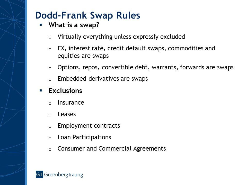 Dodd-Frank Swap Rules  What is a swap.