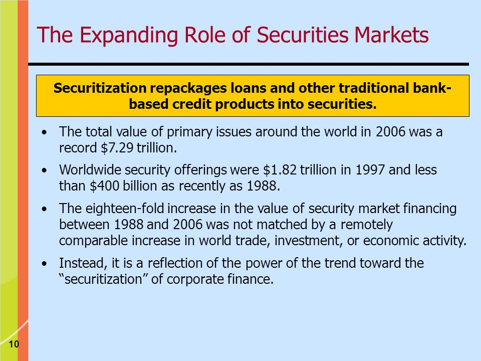 10 Securitization repackages loans and other traditional bank- based credit products into securities.