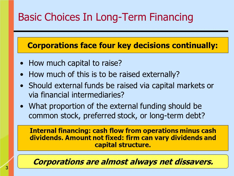 3 Corporations face four key decisions continually: How much capital to raise.