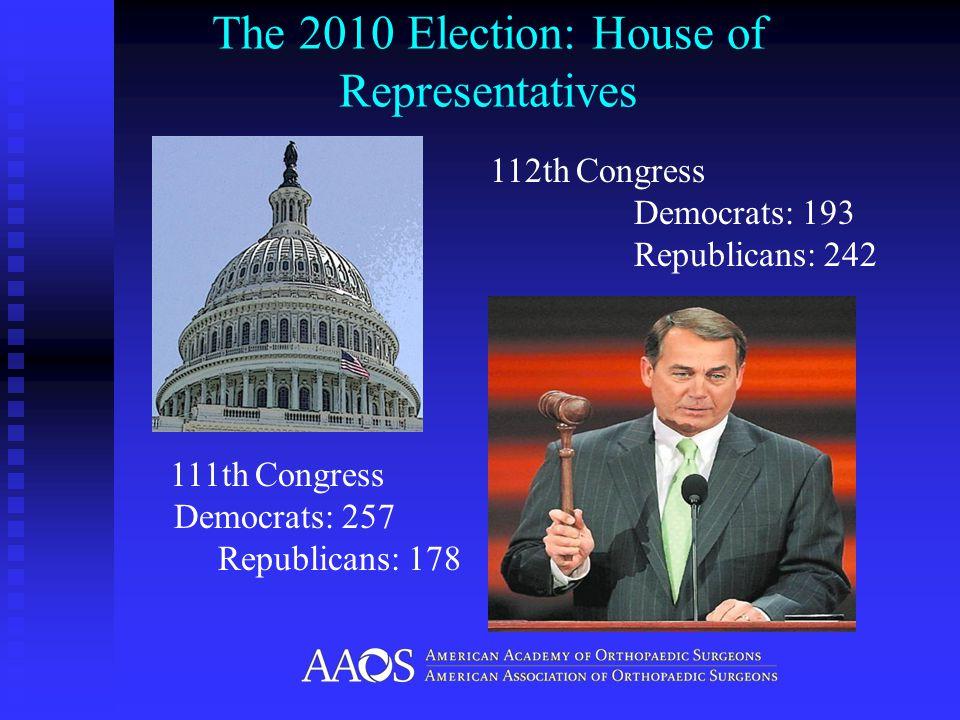 The 2010 Election: Senate 111th Congress Democrats: 56/2 Republicans: 42 112th Congress Democrats: 51/2 Republicans: 47