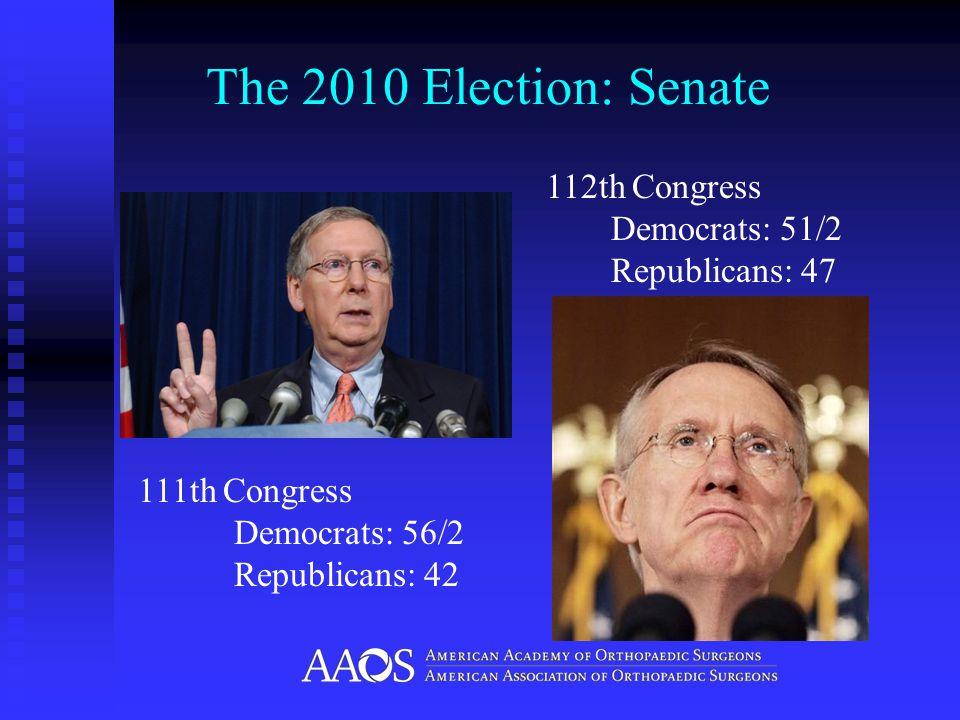 112 th Congress Tea Party Tea Party  53 House  4 Senate  Jim DeMint (SC)  Rand Paul, MD (KY)  Mike Lee (UT)  Jerry Moran (KS) Blue Dogs - 22/46 lost Blue Dogs - 22/46 lost Retiring Senators - Daniel Akaka (D-HI) Jeff Bingaman (D- NM), Kent Conrad (D-ND), John Ensign (R-NV), Kay Bailey Hutchison (R-TX), Jon Kyl (R-AR), Joe Lieberman (I-CT), Jim Webb (D-Va.) Retiring Senators - Daniel Akaka (D-HI) Jeff Bingaman (D- NM), Kent Conrad (D-ND), John Ensign (R-NV), Kay Bailey Hutchison (R-TX), Jon Kyl (R-AR), Joe Lieberman (I-CT), Jim Webb (D-Va.)