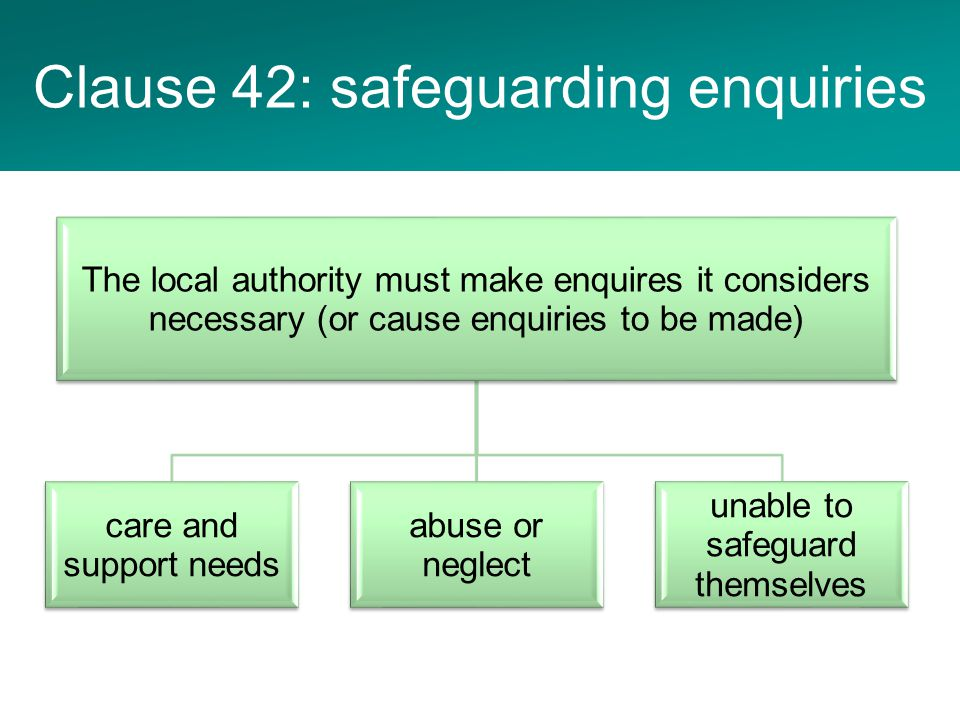 The local authority must make enquires it considers necessary (or cause enquiries to be made) care and support needs abuse or neglect unable to safeguard themselves Clause 42: safeguarding enquiries
