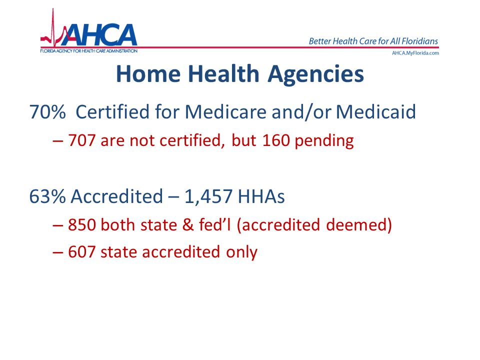 Home Health Agencies 70% Certified for Medicare and/or Medicaid – 707 are not certified, but 160 pending 63% Accredited – 1,457 HHAs – 850 both state