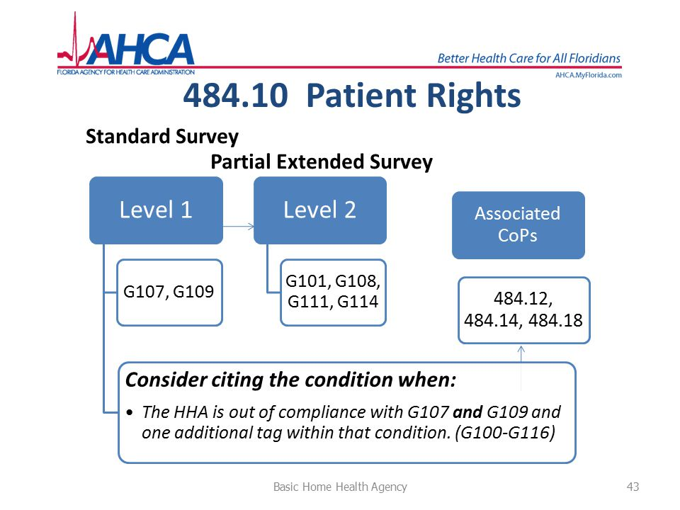 484.10 Patient Rights 43Basic Home Health Agency Level 1 G107, G109 Consider citing the condition when: The HHA is out of compliance with G107 and G10