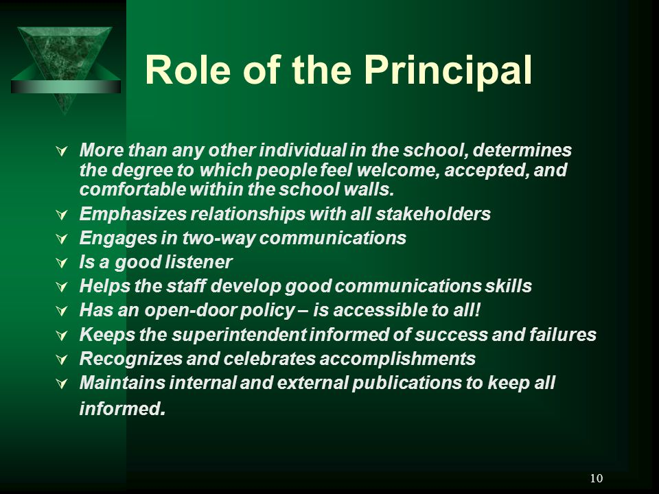 10 Role of the Principal  More than any other individual in the school, determines the degree to which people feel welcome, accepted, and comfortable within the school walls.