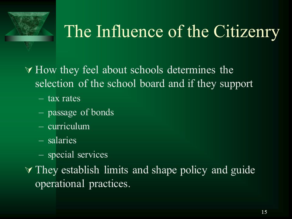 15 The Influence of the Citizenry  How they feel about schools determines the selection of the school board and if they support –tax rates –passage of bonds –curriculum –salaries –special services  They establish limits and shape policy and guide operational practices.