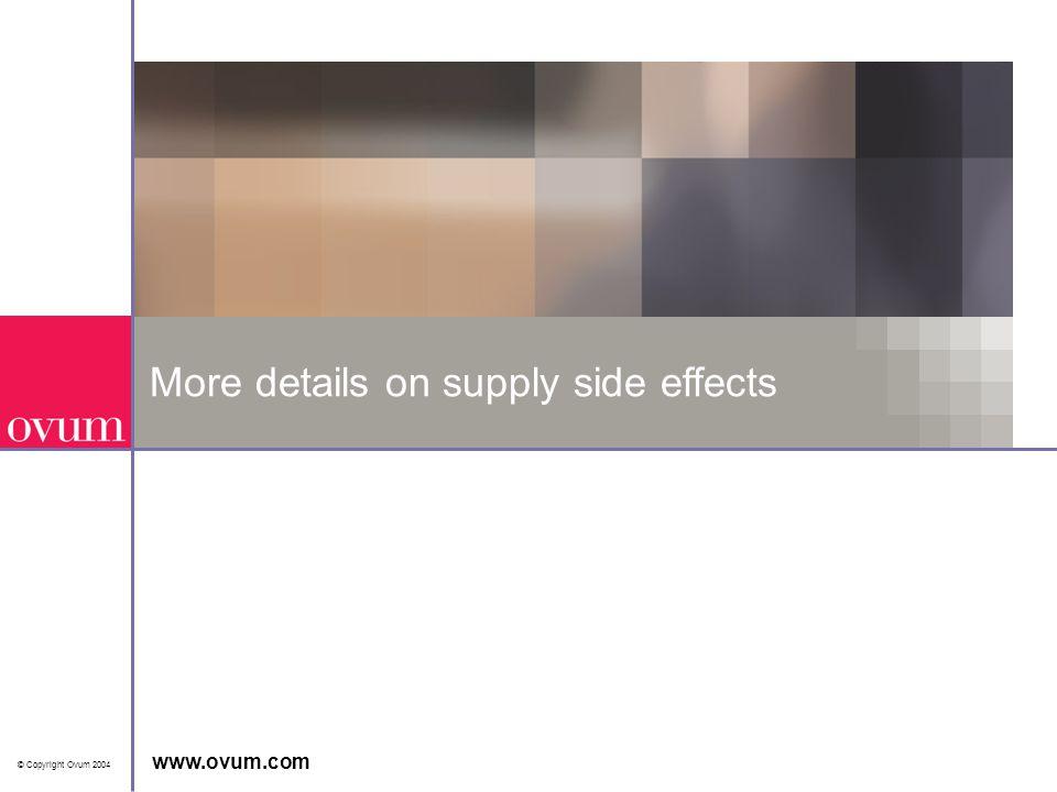 © Copyright Ovum 2004 www.ovum.com Level 3More details on supply side effects © Copyright Ovum 2004 www.ovum.com