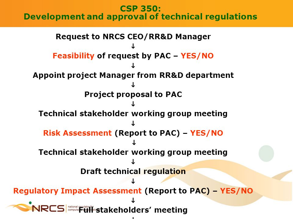 CSP 350: Development and approval of technical regulations Request to NRCS CEO/RR&D Manager  Feasibility of request by PAC – YES/NO  Appoint project