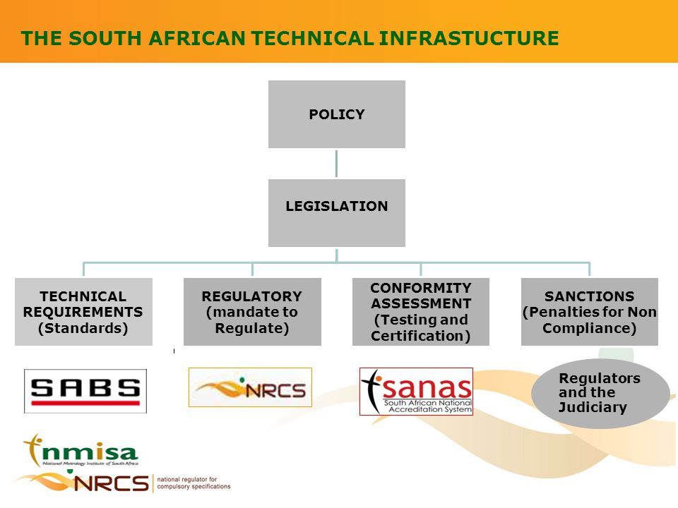 THE SOUTH AFRICAN TECHNICAL INFRASTUCTURE Regulators and the Judiciary