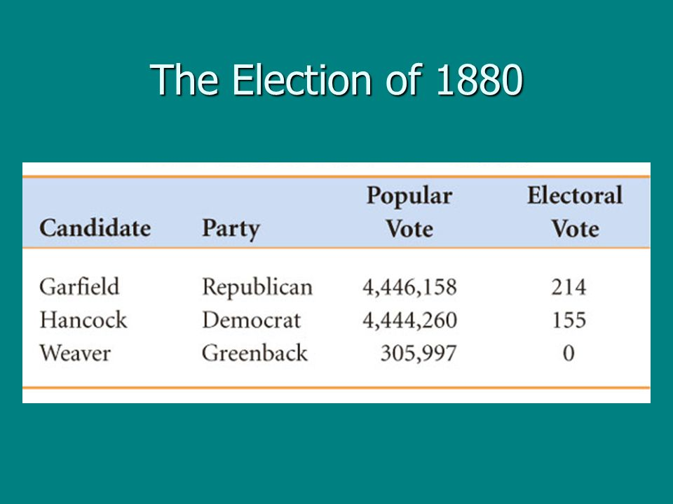 The Election of 1884