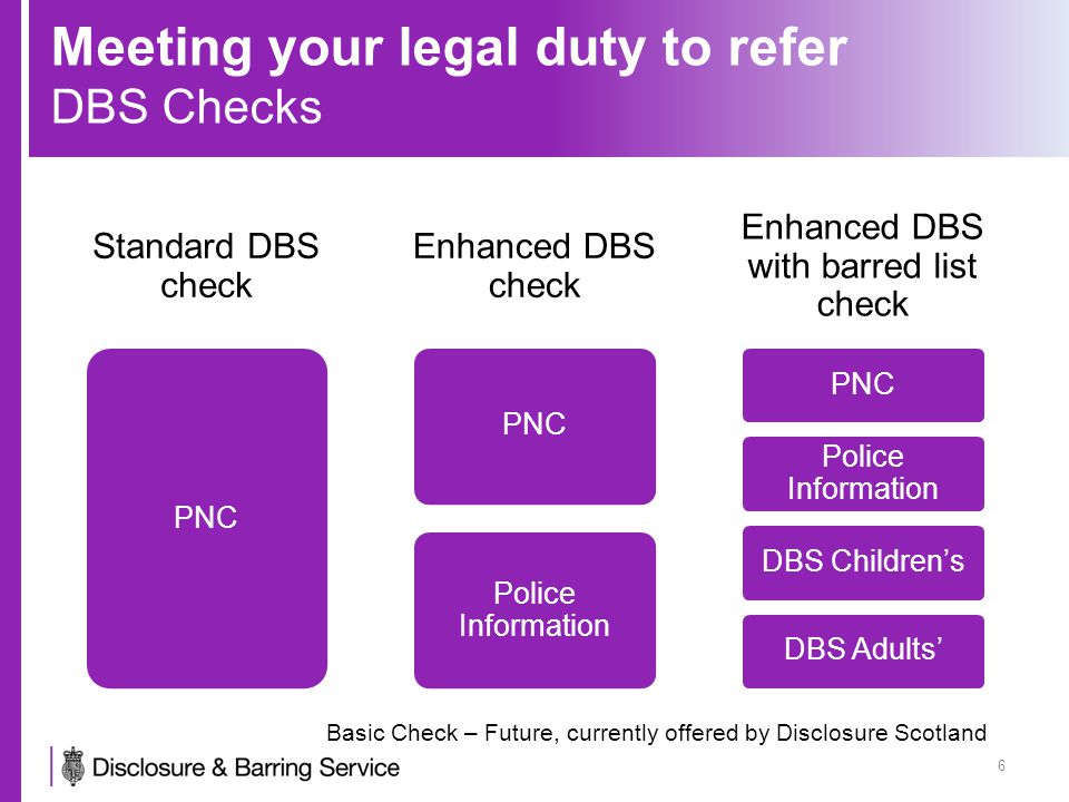 Meeting your legal duty to refer DBS Checks 6 Standard DBS check PNC Enhanced DBS check PNC Police Information Enhanced DBS with barred list check PNC Police Information DBS Children's DBS Adults' Basic Check – Future, currently offered by Disclosure Scotland